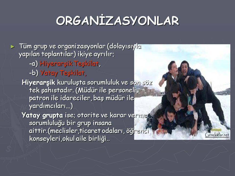 ORGANİZASYONLAR Tüm grup ve organizasyonlar (dolayısıyla yapılan toplantılar) ikiye ayrılır; -a) Hiyerarşik Teşkilat,