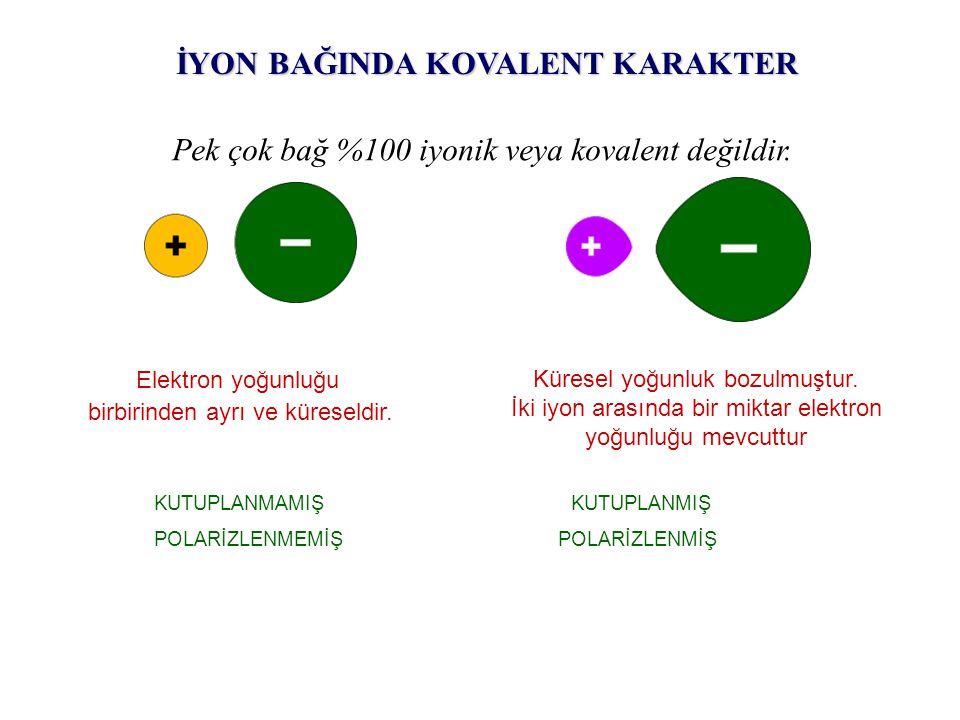 İYON BAĞINDA KOVALENT KARAKTER