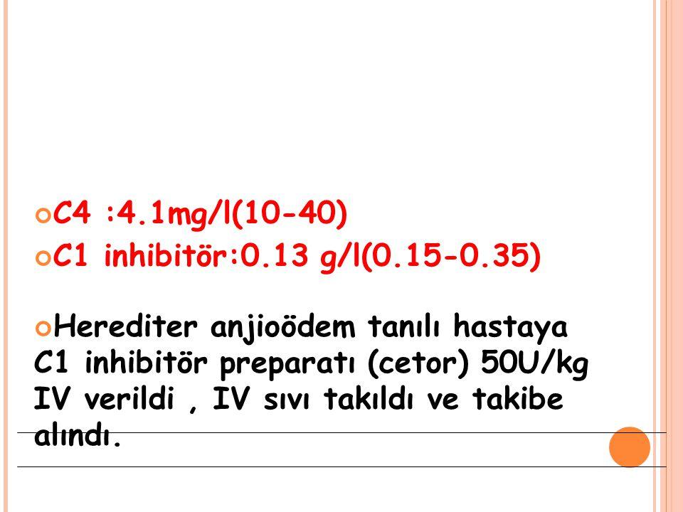 C4 :4.1mg/l(10-40) C1 inhibitör:0.13 g/l(0.15-0.35)