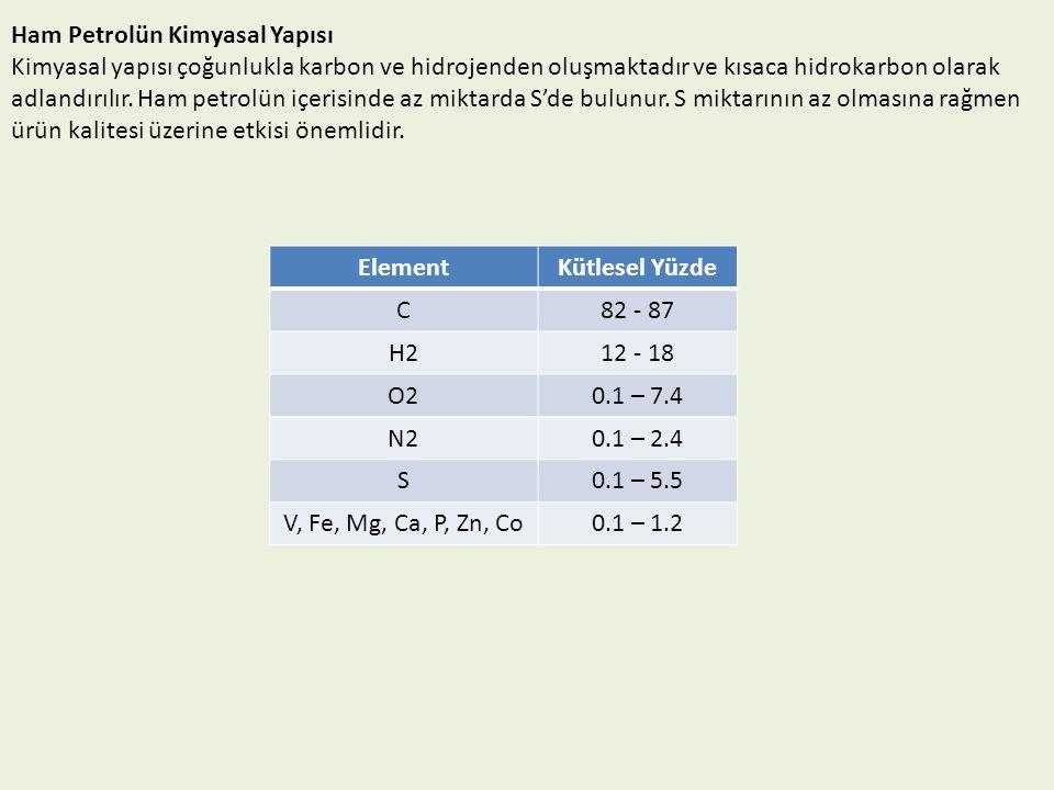 Ham Petrolün Kimyasal Yapısı