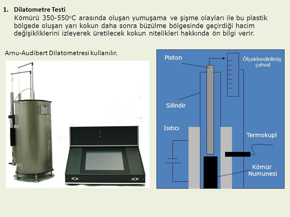 Arnu-Audibert Dilatometresi kullanılır.