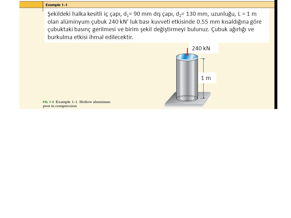 Şekildeki halka kesitli iç çapı, d1= 90 mm dış çapı, d2= 130 mm, uzunluğu, L = 1 m olan alüminyum çubuk 240 kN' luk bası kuvveti etkisinde 0.55 mm kısaldığına göre çubuktaki basınç gerilmesi ve birim şekil değiştirmeyi bulunuz. Çubuk ağırlığı ve burkulma etkisi ihmal edilecektir.