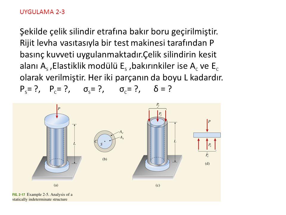 UYGULAMA 2-3