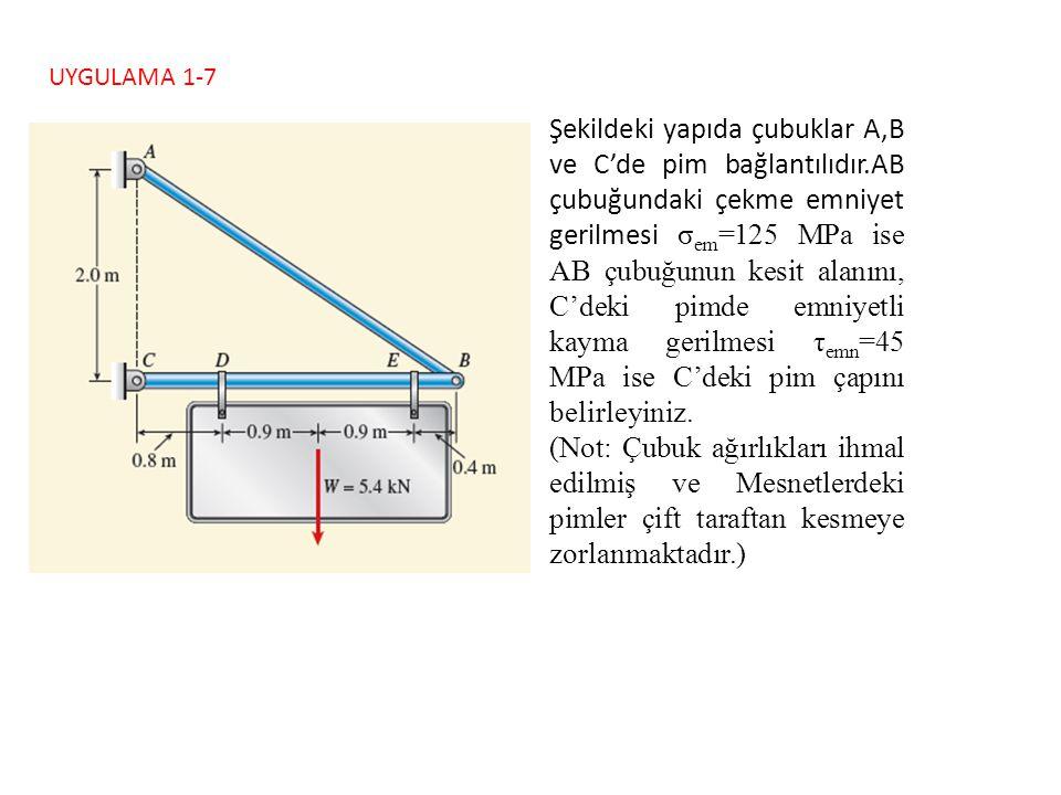 UYGULAMA 1-7