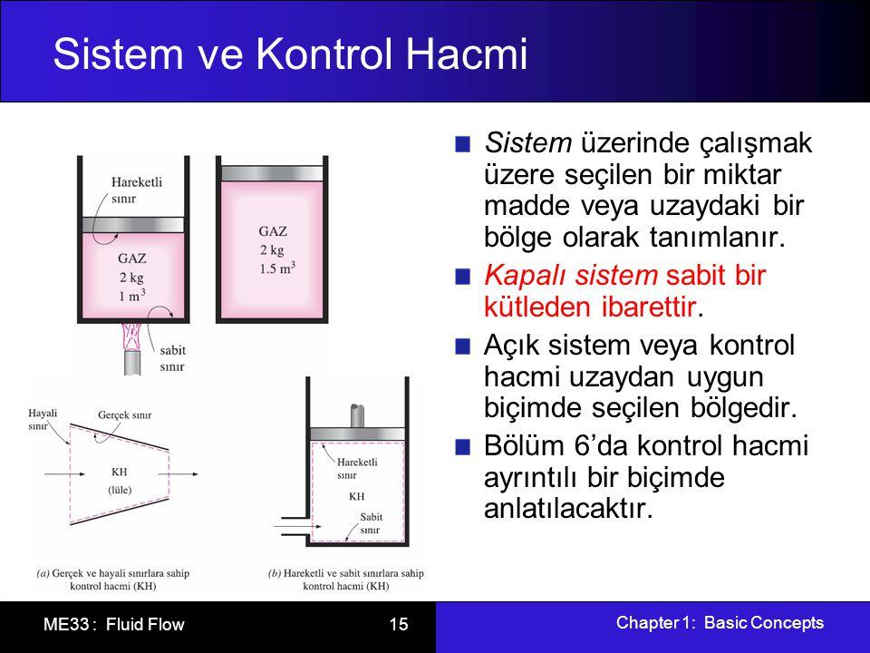 Sistem ve Kontrol Hacmi