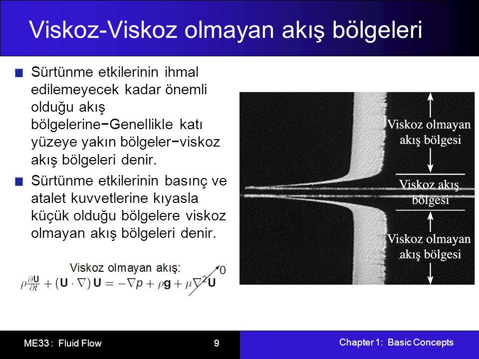 Viskoz-Viskoz olmayan akış bölgeleri
