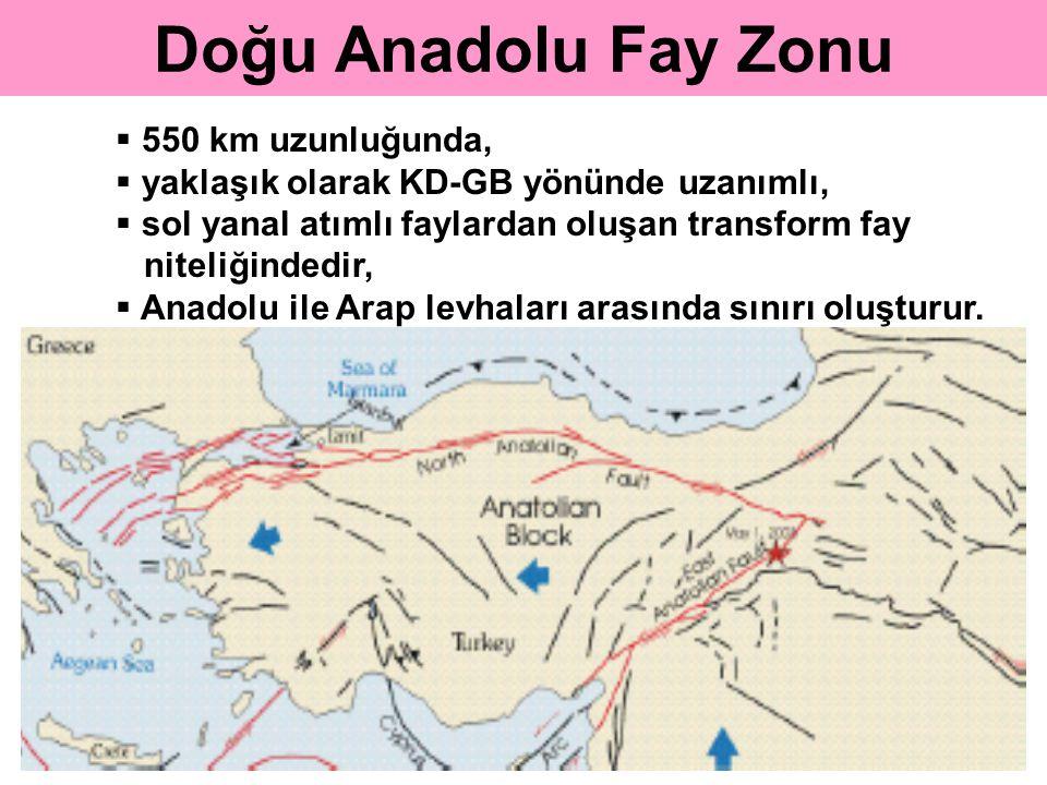 Doğu Anadolu Fay Zonu 550 km uzunluğunda,