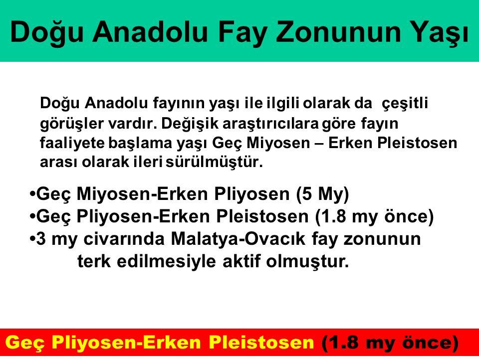 Doğu Anadolu Fay Zonunun Yaşı