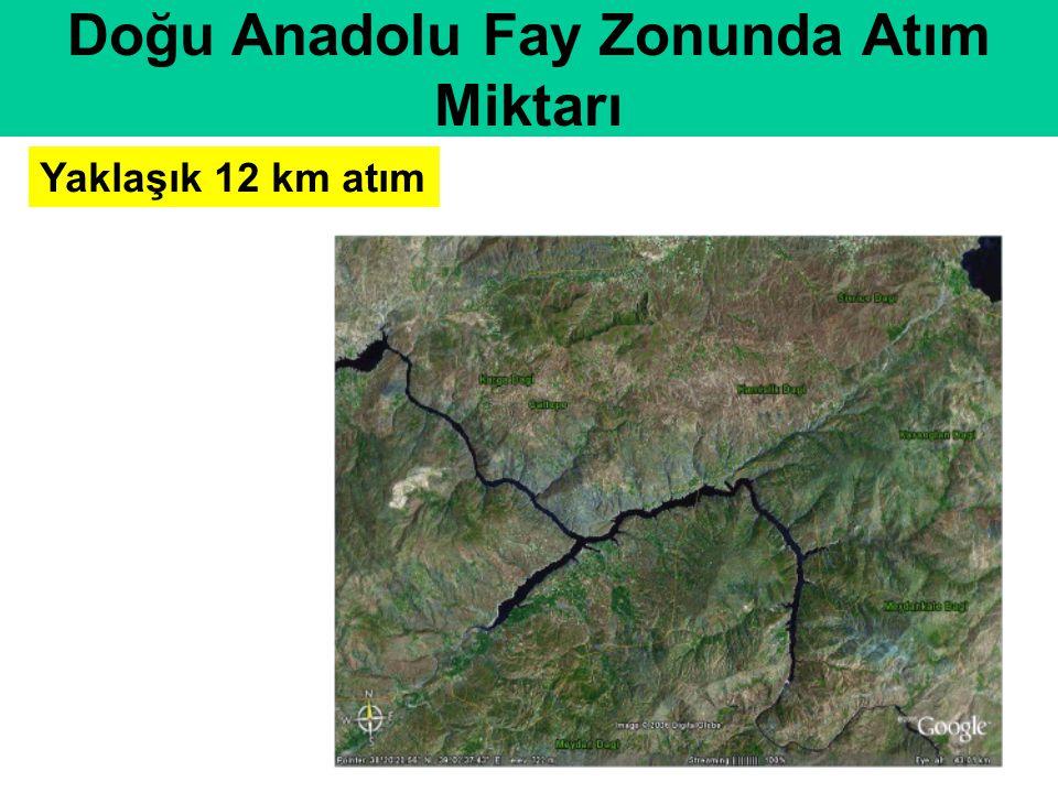 Doğu Anadolu Fay Zonunda Atım Miktarı