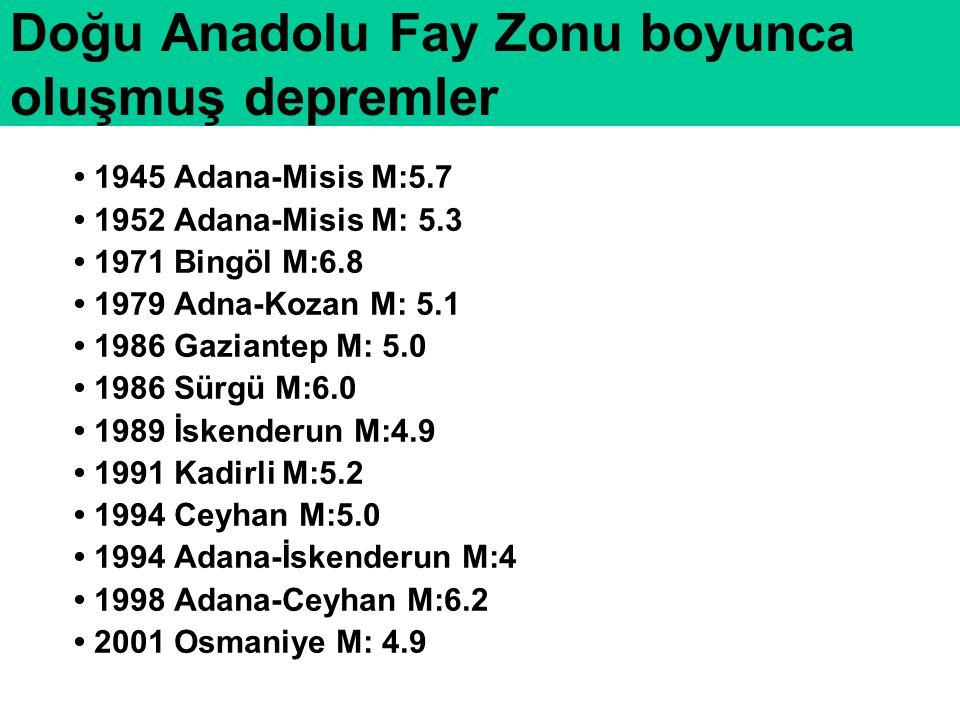 Doğu Anadolu Fay Zonu boyunca oluşmuş depremler