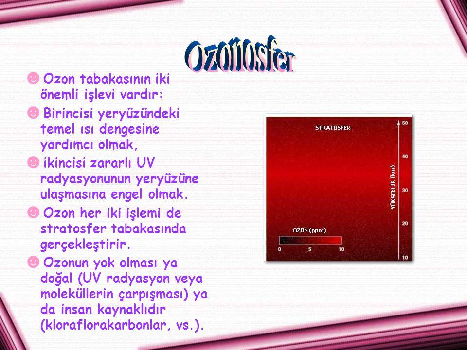 Ozonosfer Ozon tabakasının iki önemli işlevi vardır: