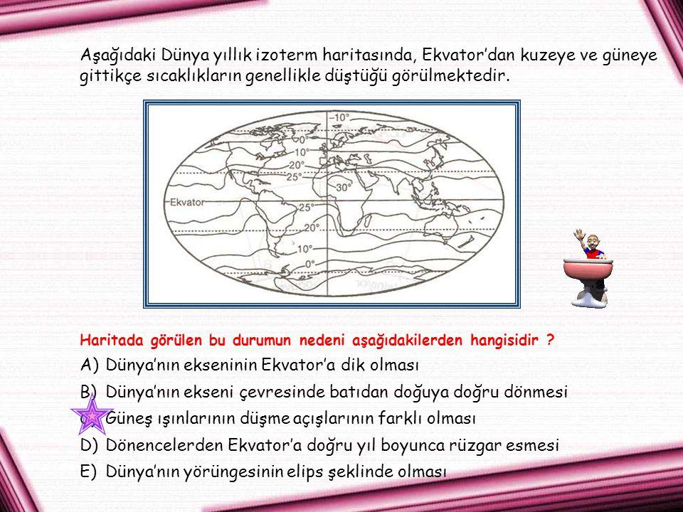 Dünya'nın ekseninin Ekvator'a dik olması