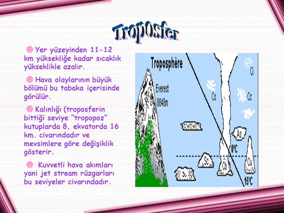 Troposfer Yer yüzeyinden 11-12 km yüksekliğe kadar sıcaklık yükseklikle azalır. Hava olaylarının büyük bölümü bu tabaka içerisinde görülür.