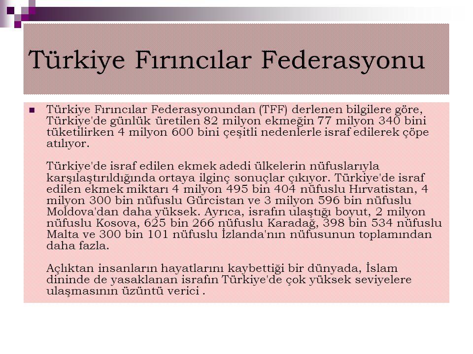 Türkiye Fırıncılar Federasyonu