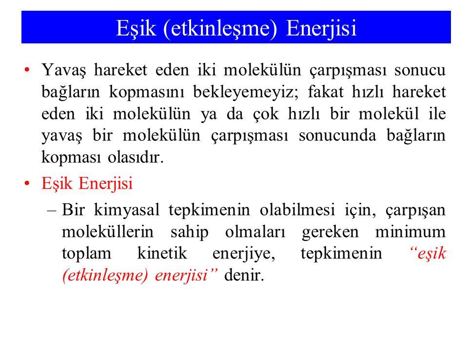 Eşik (etkinleşme) Enerjisi