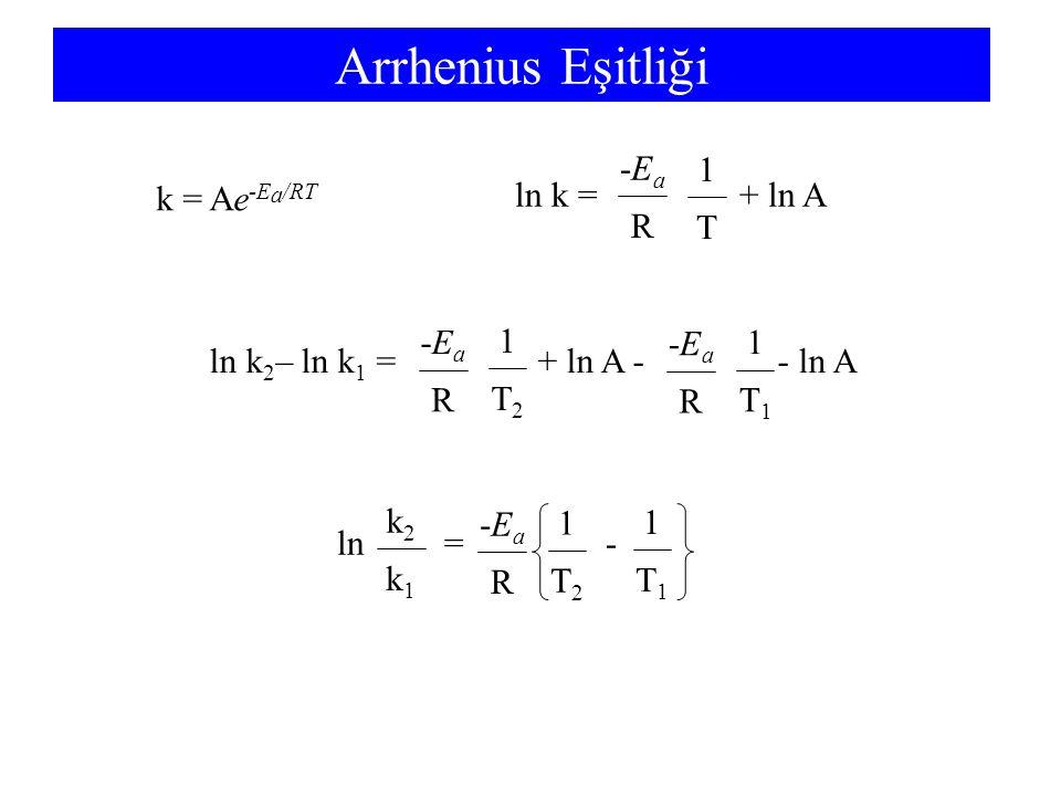 Arrhenius Eşitliği ln k = + ln A R -Ea T 1 k = Ae-Ea/RT