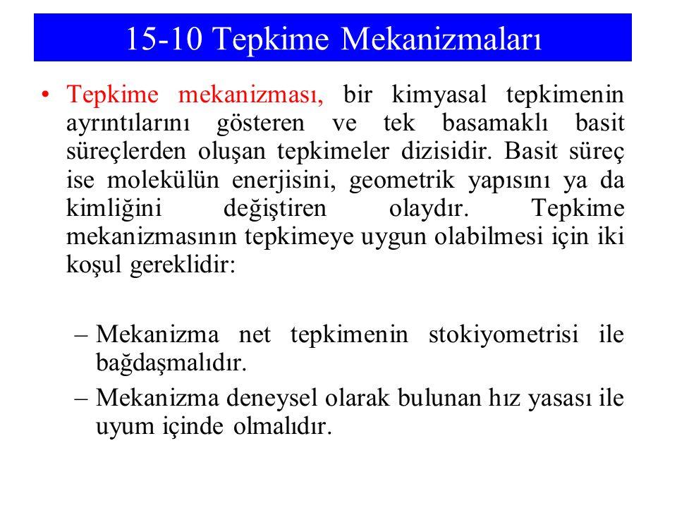 15-10 Tepkime Mekanizmaları