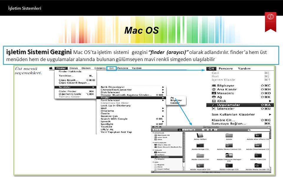 İşletim Sistemleri Mac OS.