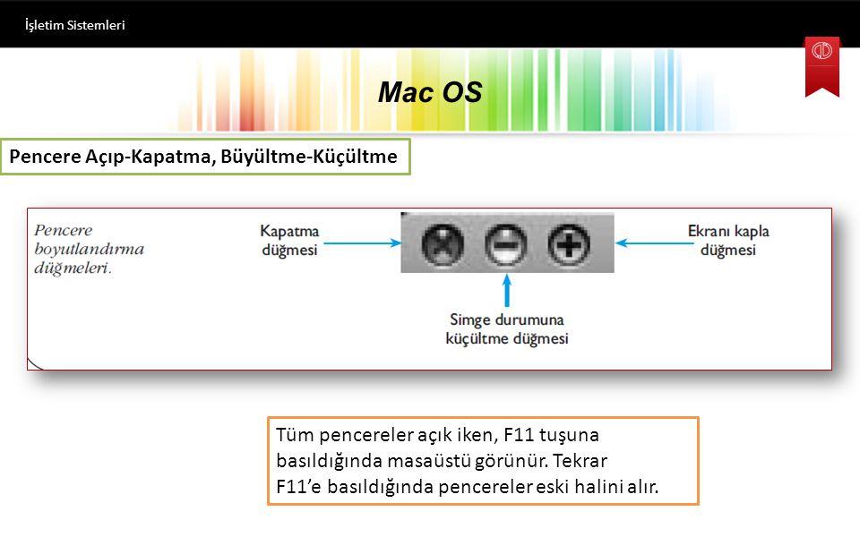 Mac OS Pencere Açıp-Kapatma, Büyültme-Küçültme