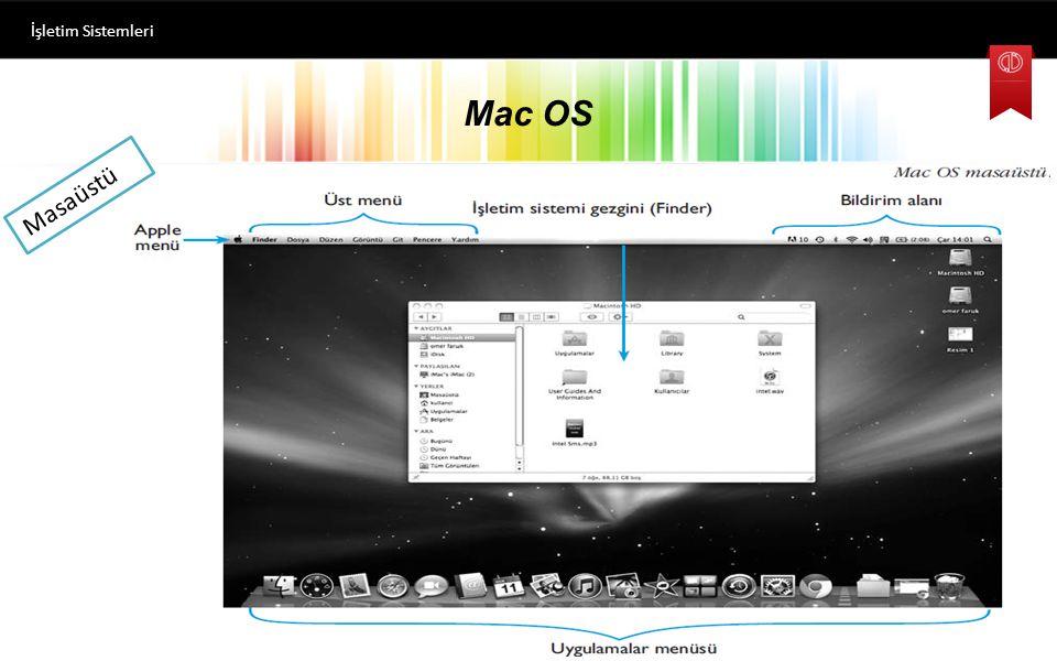 İşletim Sistemleri Mac OS Masaüstü