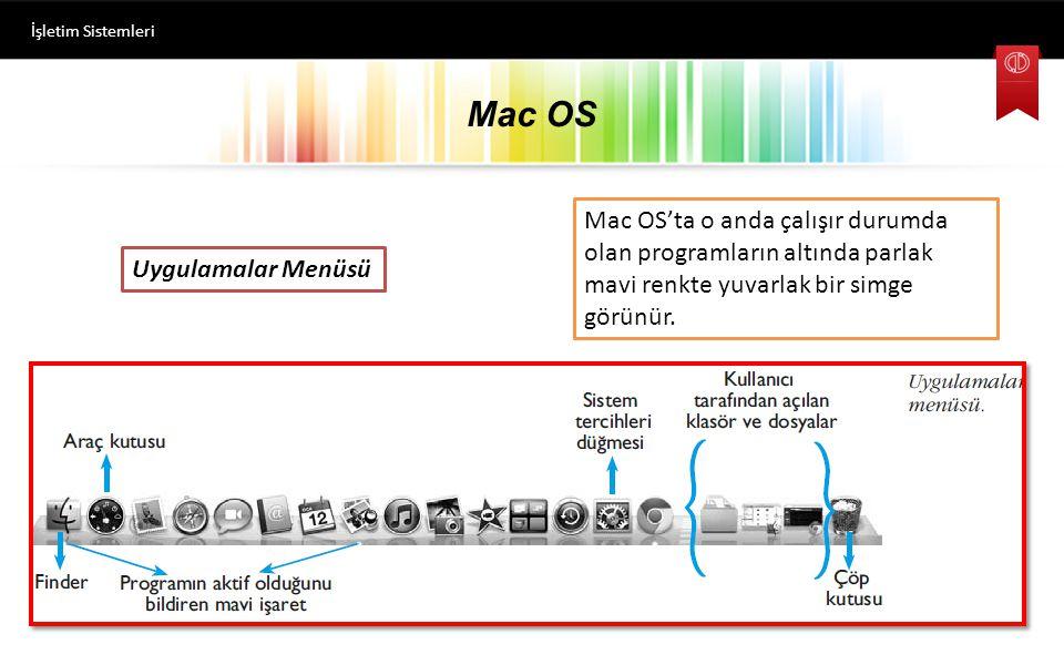 İşletim Sistemleri Mac OS. Mac OS'ta o anda çalışır durumda olan programların altında parlak mavi renkte yuvarlak bir simge görünür.