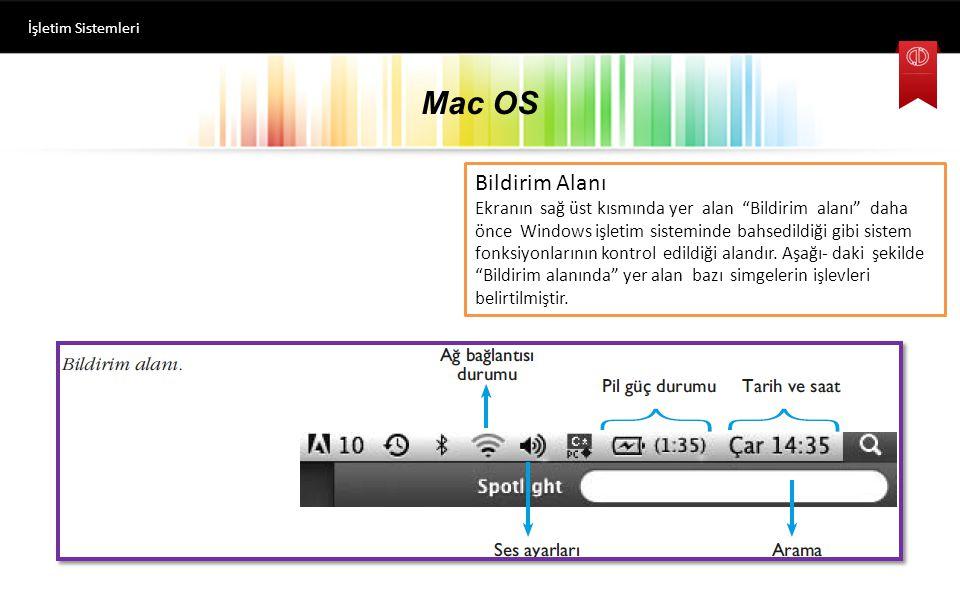 İşletim Sistemleri Mac OS. Bildirim Alanı.
