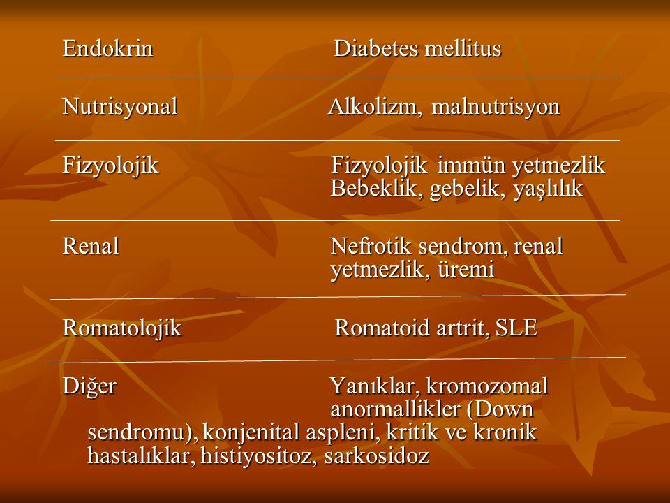 Endokrin Diabetes mellitus
