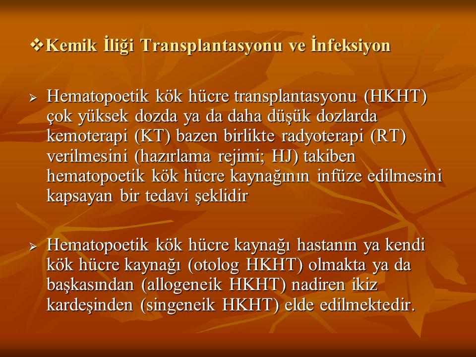 Kemik İliği Transplantasyonu ve İnfeksiyon