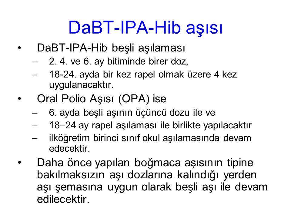 DaBT-IPA-Hib aşısı DaBT-IPA-Hib beşli aşılaması