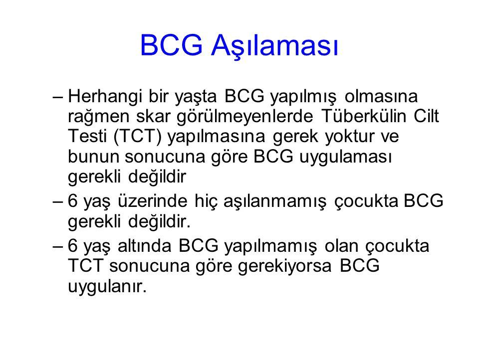 BCG Aşılaması
