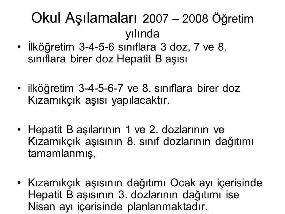 Okul Aşılamaları 2007 – 2008 Öğretim yılında