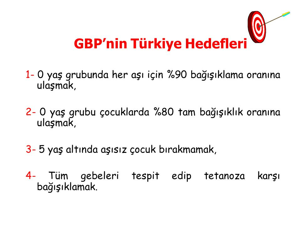 GBP'nin Türkiye Hedefleri