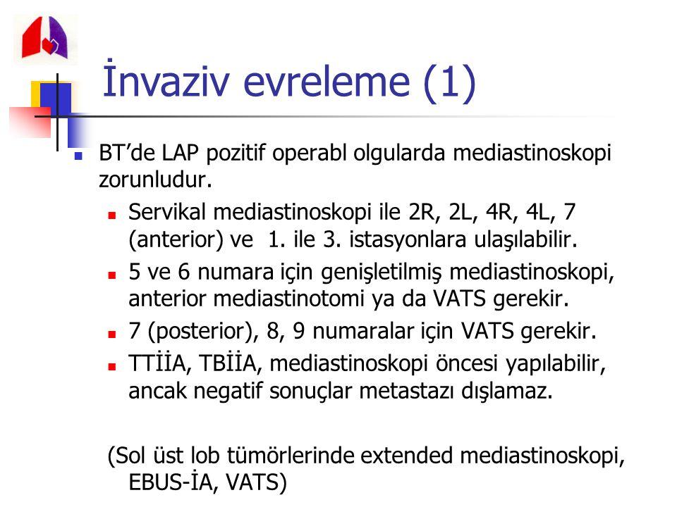 İnvaziv evreleme (1) BT'de LAP pozitif operabl olgularda mediastinoskopi zorunludur.
