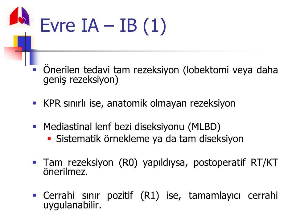 Evre IA – IB (1) Önerilen tedavi tam rezeksiyon (lobektomi veya daha geniş rezeksiyon) KPR sınırlı ise, anatomik olmayan rezeksiyon.