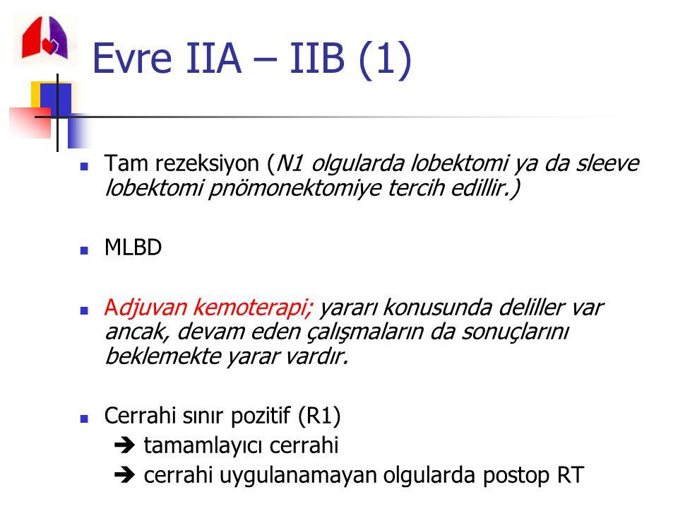 Evre IIA – IIB (1) Tam rezeksiyon (N1 olgularda lobektomi ya da sleeve lobektomi pnömonektomiye tercih edillir.)