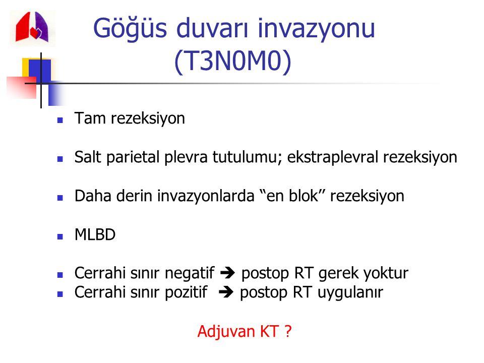 Göğüs duvarı invazyonu (T3N0M0)