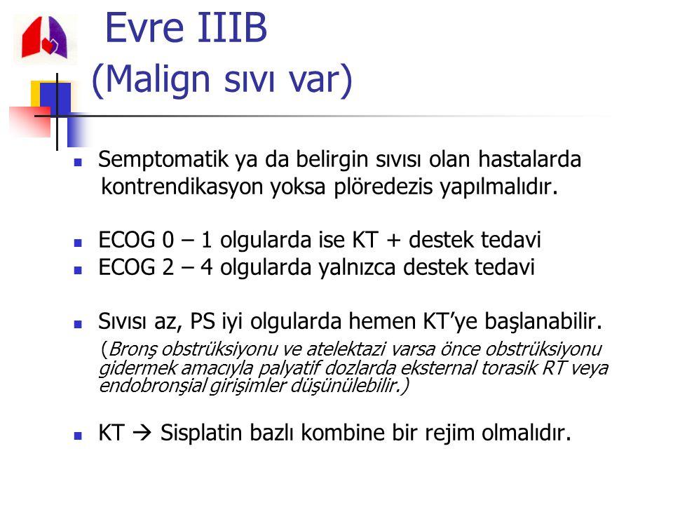Evre IIIB (Malign sıvı var)