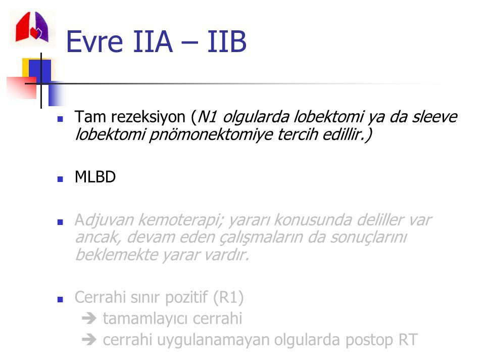 Evre IIA – IIB Tam rezeksiyon (N1 olgularda lobektomi ya da sleeve lobektomi pnömonektomiye tercih edillir.)
