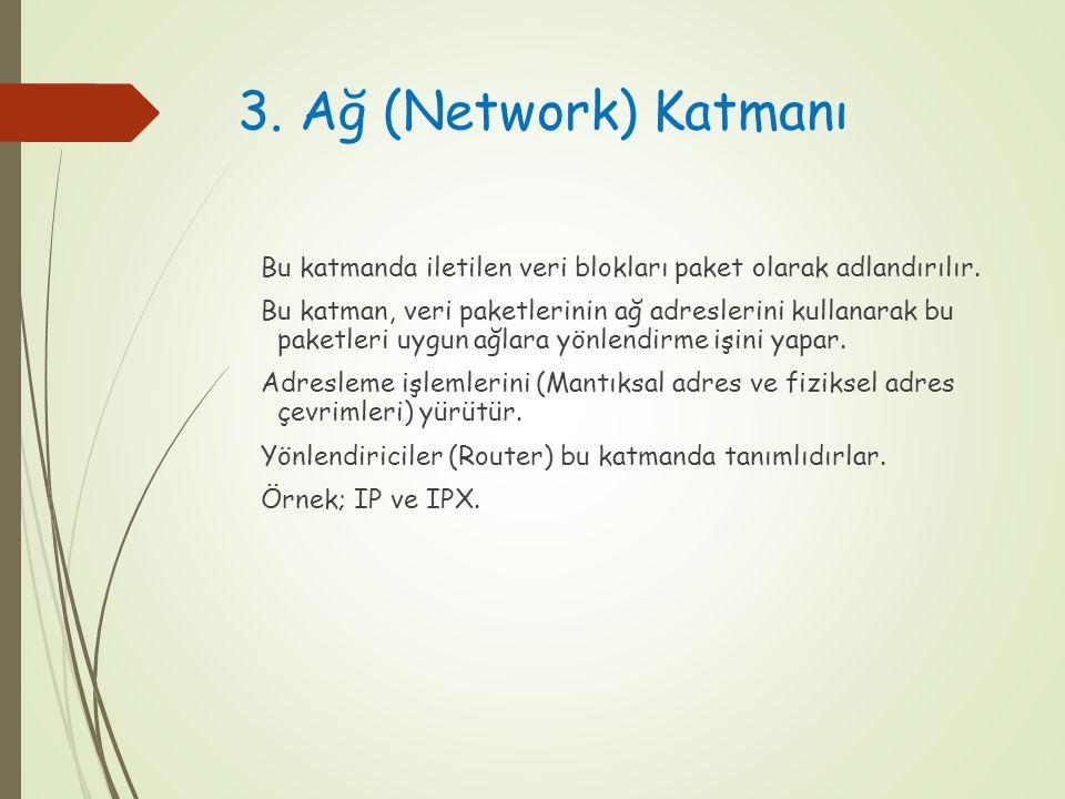 3. Ağ (Network) Katmanı