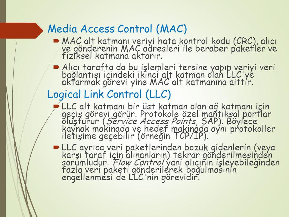 Media Access Control (MAC)