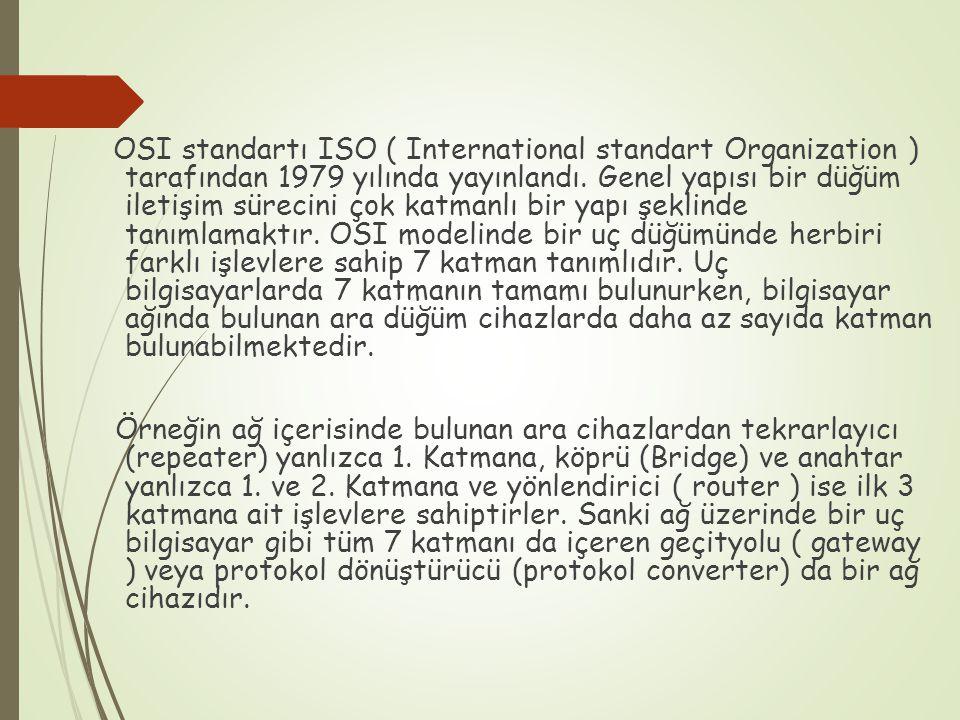 OSI standartı ISO ( International standart Organization ) tarafından 1979 yılında yayınlandı.