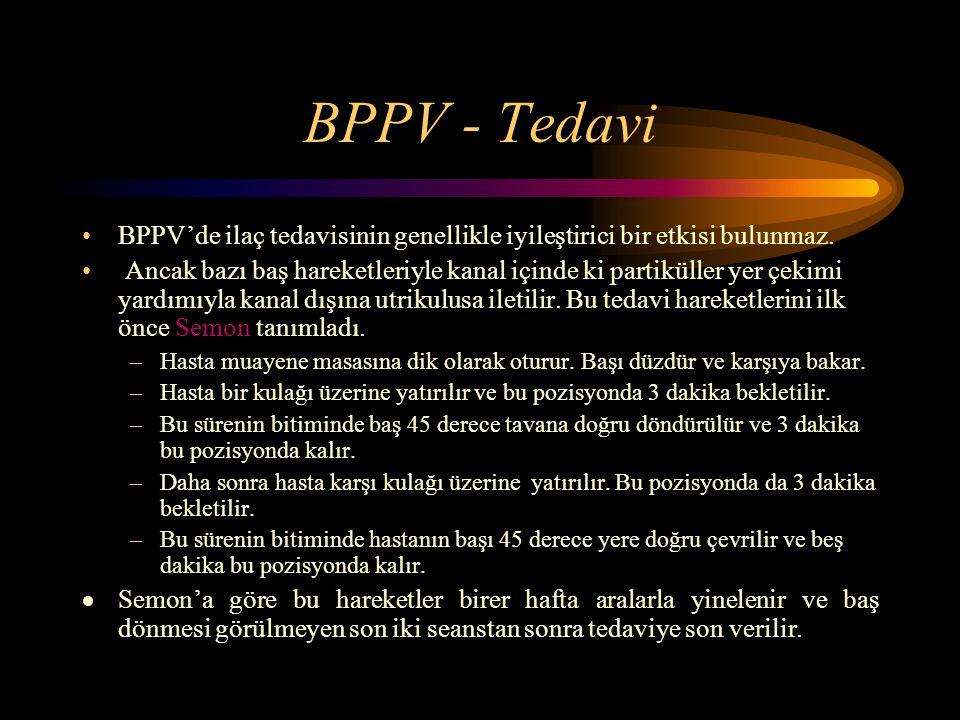 BPPV - Tedavi BPPV'de ilaç tedavisinin genellikle iyileştirici bir etkisi bulunmaz.