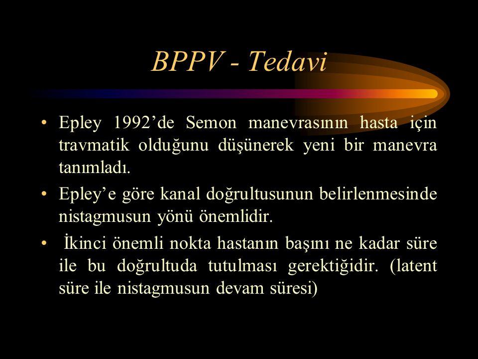 BPPV - Tedavi Epley 1992'de Semon manevrasının hasta için travmatik olduğunu düşünerek yeni bir manevra tanımladı.