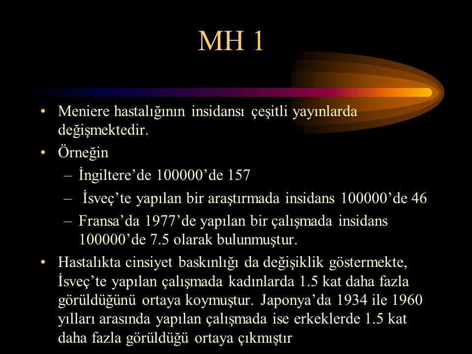 MH 1 Meniere hastalığının insidansı çeşitli yayınlarda değişmektedir.