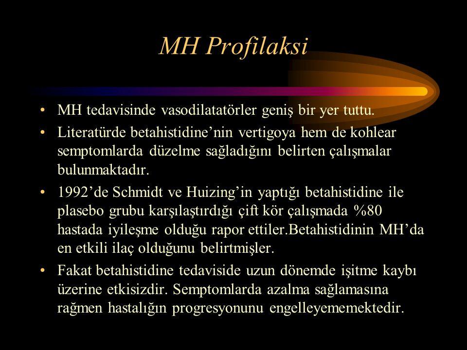 MH Profilaksi MH tedavisinde vasodilatatörler geniş bir yer tuttu.