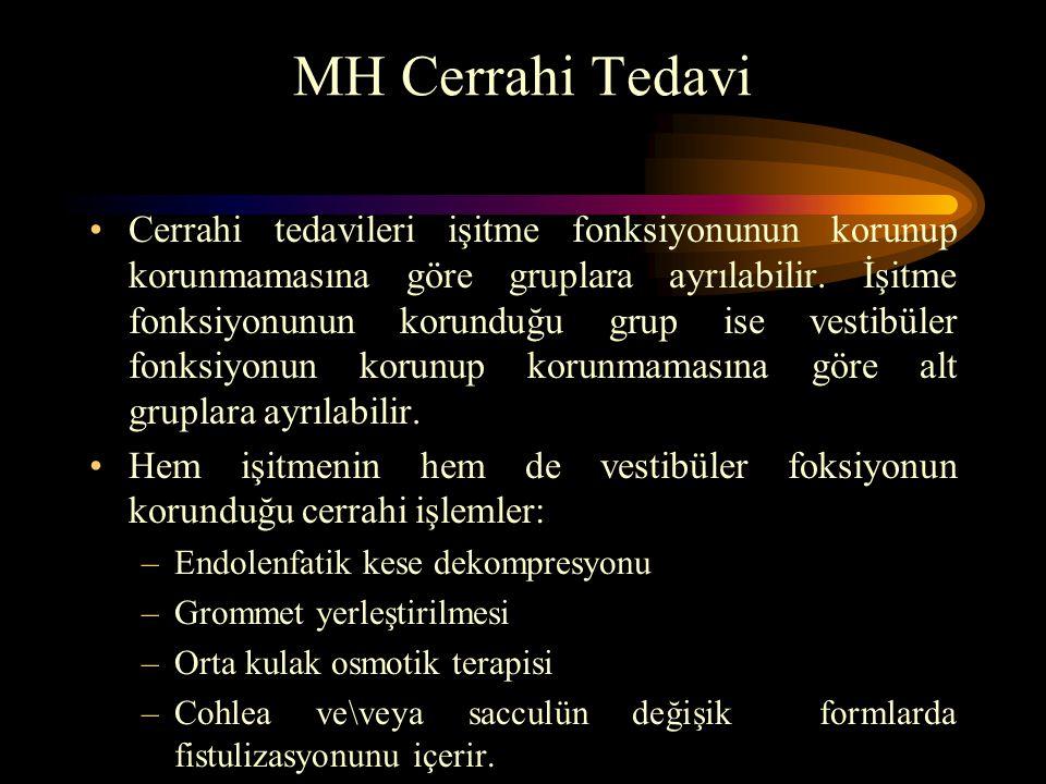 MH Cerrahi Tedavi