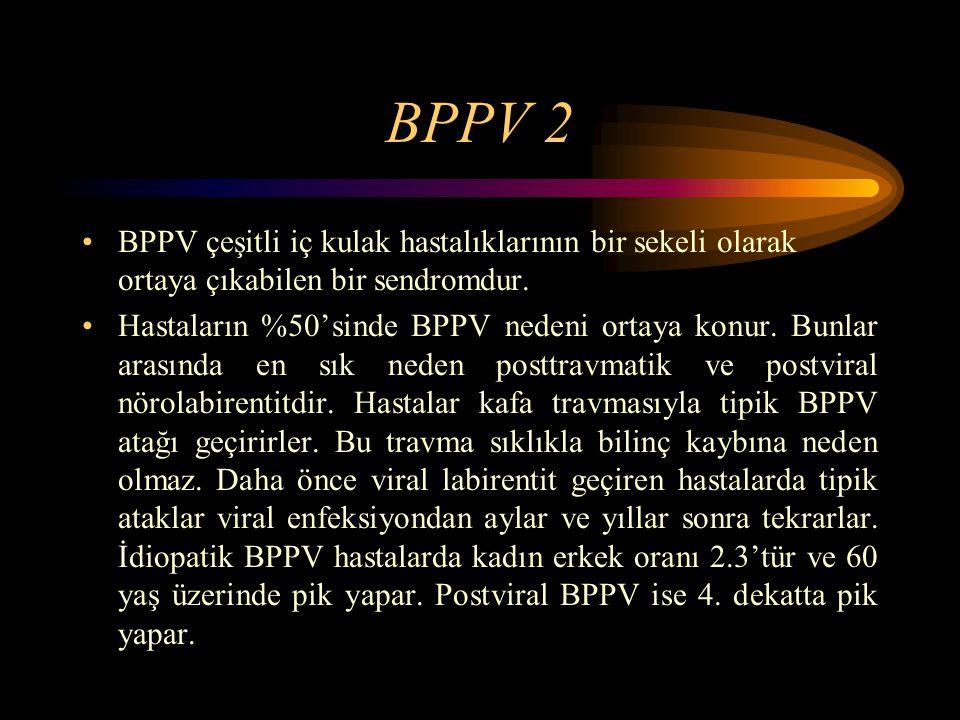 BPPV 2 BPPV çeşitli iç kulak hastalıklarının bir sekeli olarak ortaya çıkabilen bir sendromdur.