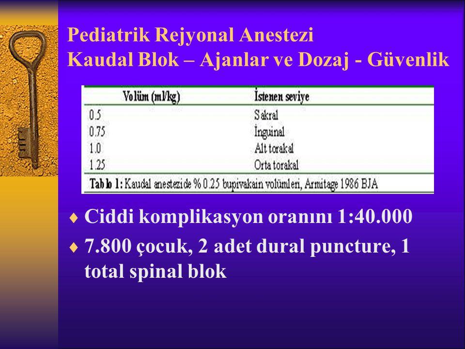 Pediatrik Rejyonal Anestezi Kaudal Blok – Ajanlar ve Dozaj - Güvenlik