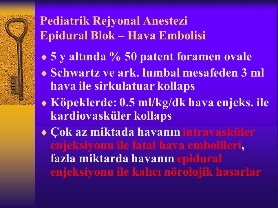 Pediatrik Rejyonal Anestezi Epidural Blok – Hava Embolisi