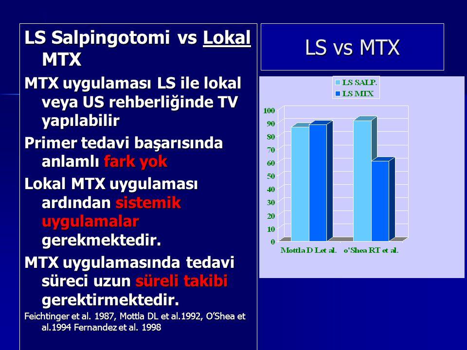 LS vs MTX LS Salpingotomi vs Lokal MTX